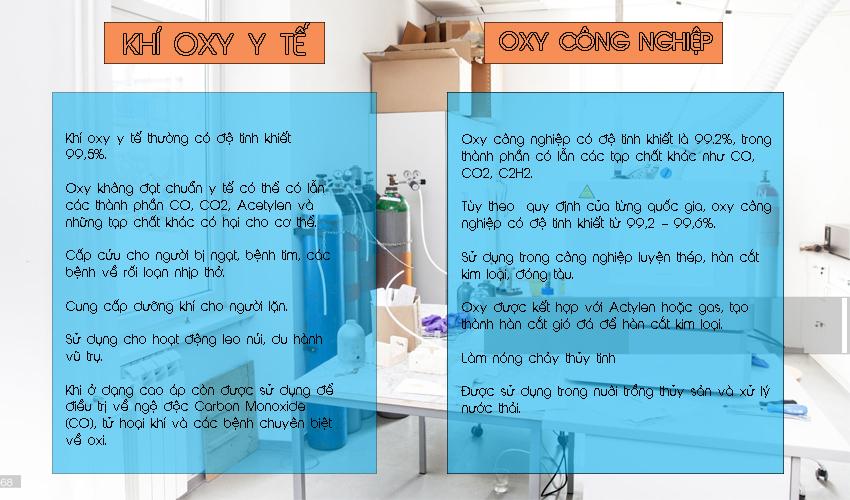 Khí Oxy dùng trong y tế